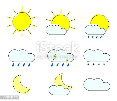 Weather icons set. Modern widgets for meteo forecast. Vector illustration