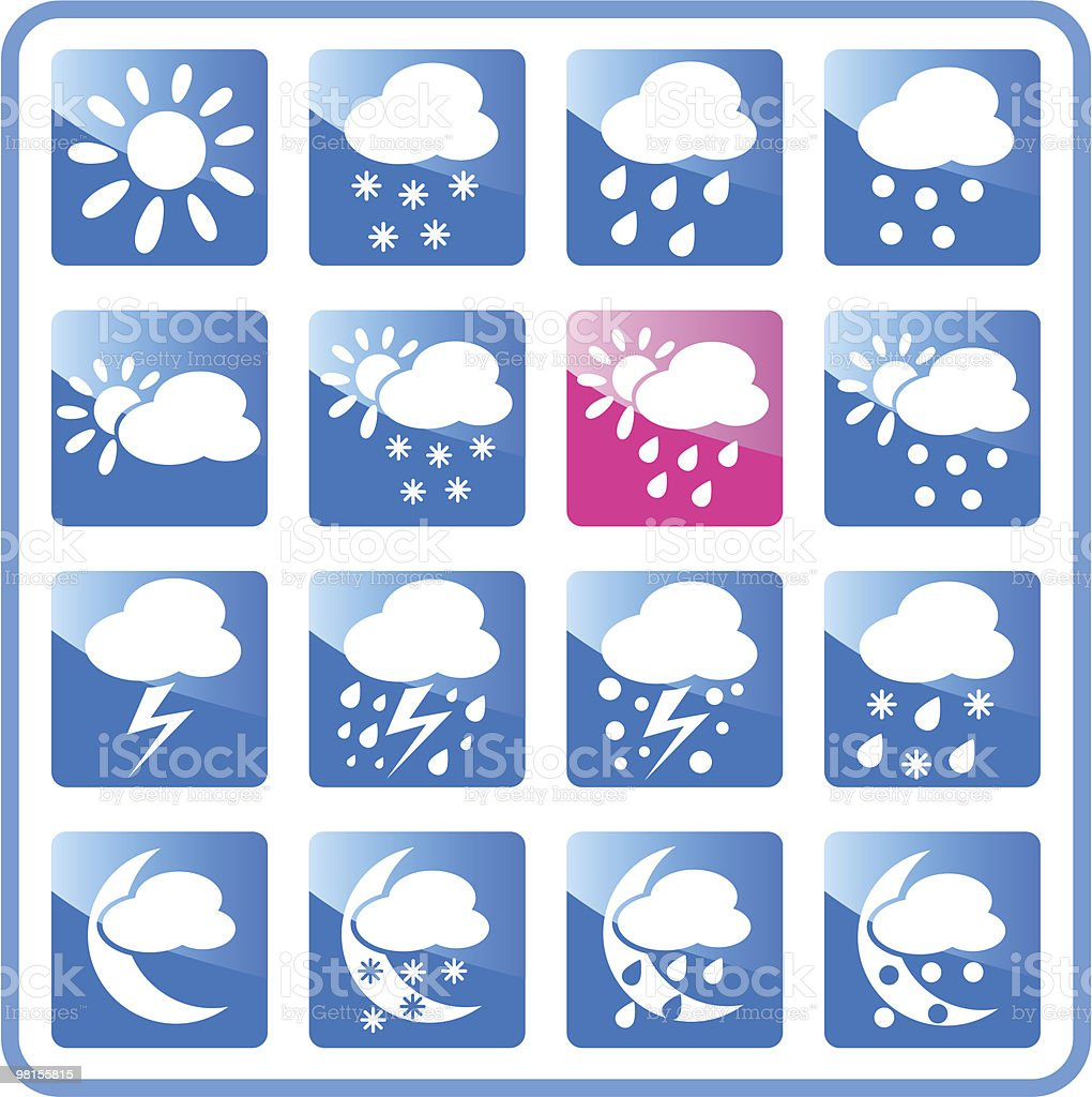 Weather icons royalty-free weather icons stock vector art & more images of climate