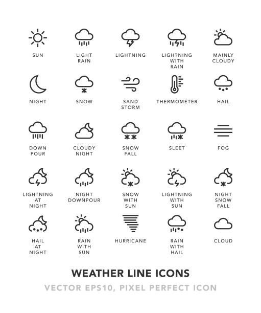 天氣線圖示 - 天氣 幅插畫檔、美工圖案、卡通及圖標