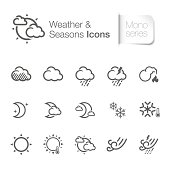 Weather related icons mono