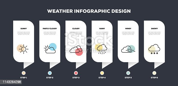 Weather Related Line Infographic Design