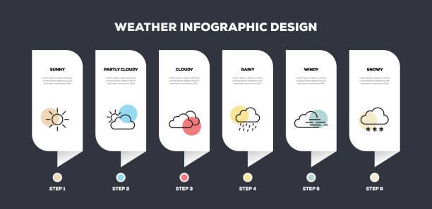 stockillustraties, clipart, cartoons en iconen met weer gerelateerde lijn infographic design - regen zon