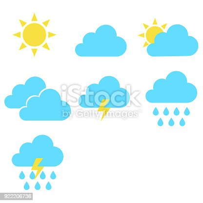 weather symbol sign vector