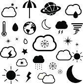 weather symbol