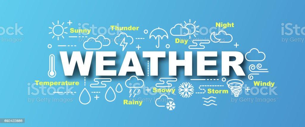 weather vector banner vector art illustration