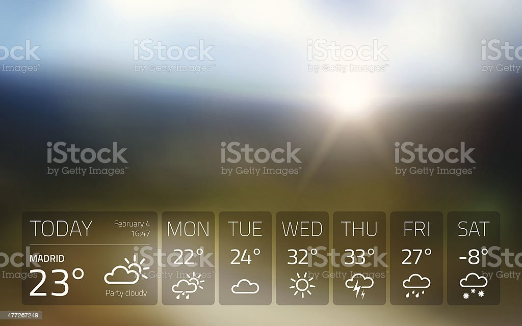 Weather widget template on nature sunset background vector art illustration