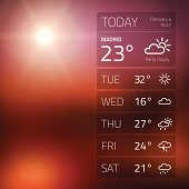 Weather widget template on sunset background
