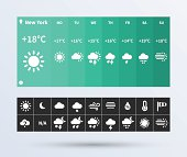 Weather Widget UI set of beautiful components featuring the flat design trend. Vector illustration.