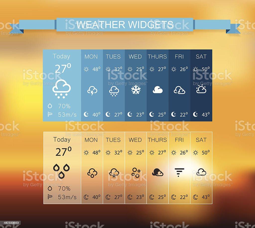 Weather widget vector art illustration