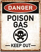 Vintage metal danger sign with poison gas warning and human skull symbol. Grunge square placard with rusty stains, four screws and red and black banner reading DANGER. Photorealistic vector illustration isolated on white. Layered EPS10 file with transparencies and global colors. Individual elements and textures. Related images linked below.