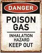 Vintage metal danger sign with poison gas warning. Grunge square placard with rusty stains, four screws and red and black banner reading DANGER. Photorealistic vector illustration isolated on white. Layered EPS10 file with transparencies and global colors. Individual elements and textures. Related images linked below.