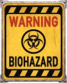 Old and rusty warning sign with biohazard text and symbol. Weathered rectangular metal banner mounted on steel frame with rusty stains, four screws and metallic corners. Yellow background with distressed black and red text and warning stripes. Photorealistic vector illustration isolated on white. Layered EPS10 file with transparencies and global colors. Individual elements and textures. Related images linked below.