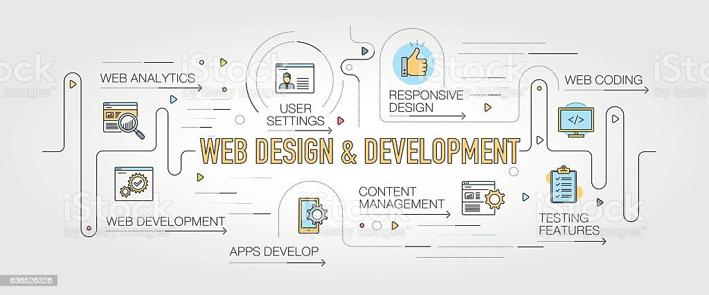 Web Design and Development banner and icons vector art illustration