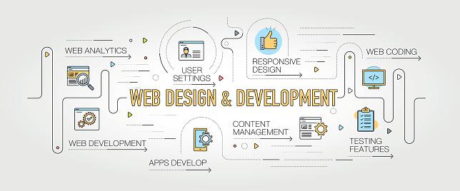 Website infographics