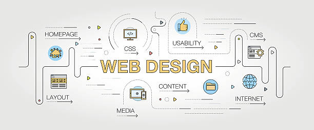 Web Design banner and icons Web Design banner and icons website design stock illustrations