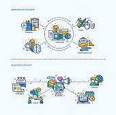 Web Design, Blogging icons concepts compositions set. Vector modern line flat design infographics and webdesign elements. Planning, web design, creative process, blogging, articles,  comments, readers
