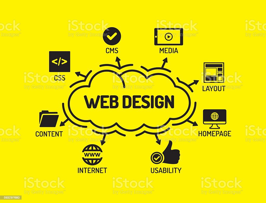 Web Design. Chart with keywords and icons on yellow background vector art illustration