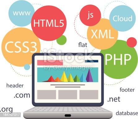 istock Web design infographic 184707017