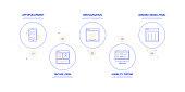 Web Development Infographic Design Concept