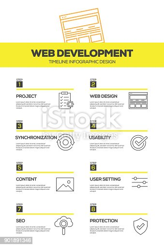 Web Development Infographic Design Template