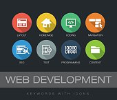 Web Development chart with keywords and icons. Flat design with long shadows