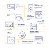 istock Web Development Modern Line Style Infographic Template. Workflow Process Chart 1279613428