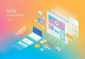 istock Web development 960530082
