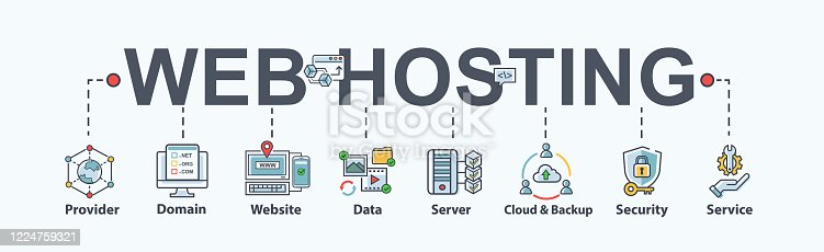 istock Web hosting banner web icon for business, domain, website, SEO, data, cloud service, backup, support, security and service. Flat cartoon vector infographic. 1224759321
