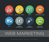 Web Marketing chart with keywords and icons. Flat design with long shadows