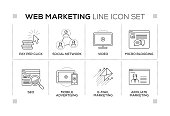 Web Marketing chart with keywords and monochrome line icons