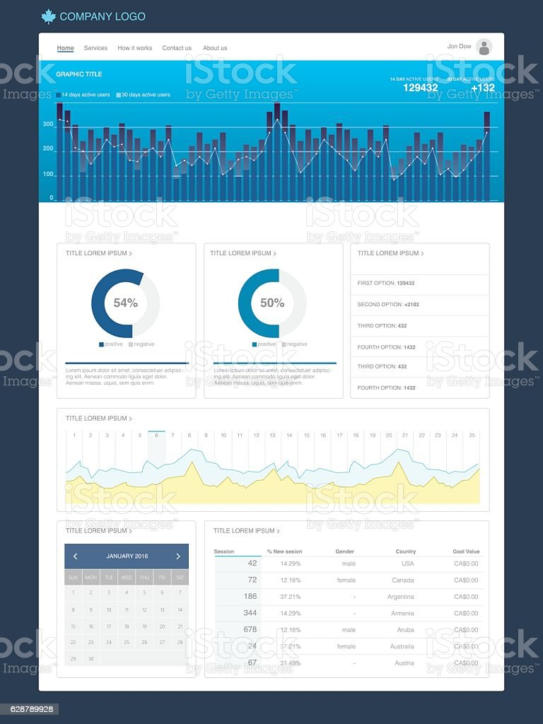 Web page dashboard design. Simple template vector art illustration