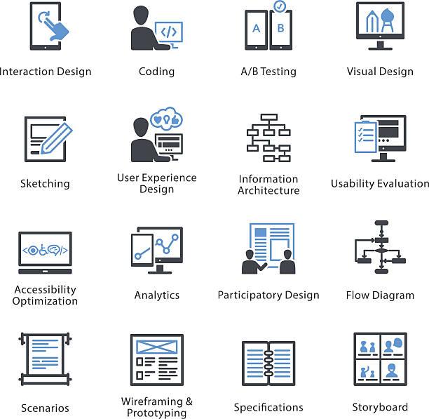 "web-usability & barrierefreiheit-icons set 2-bleu "" - webdesigner grafiken stock-grafiken, -clipart, -cartoons und -symbole"