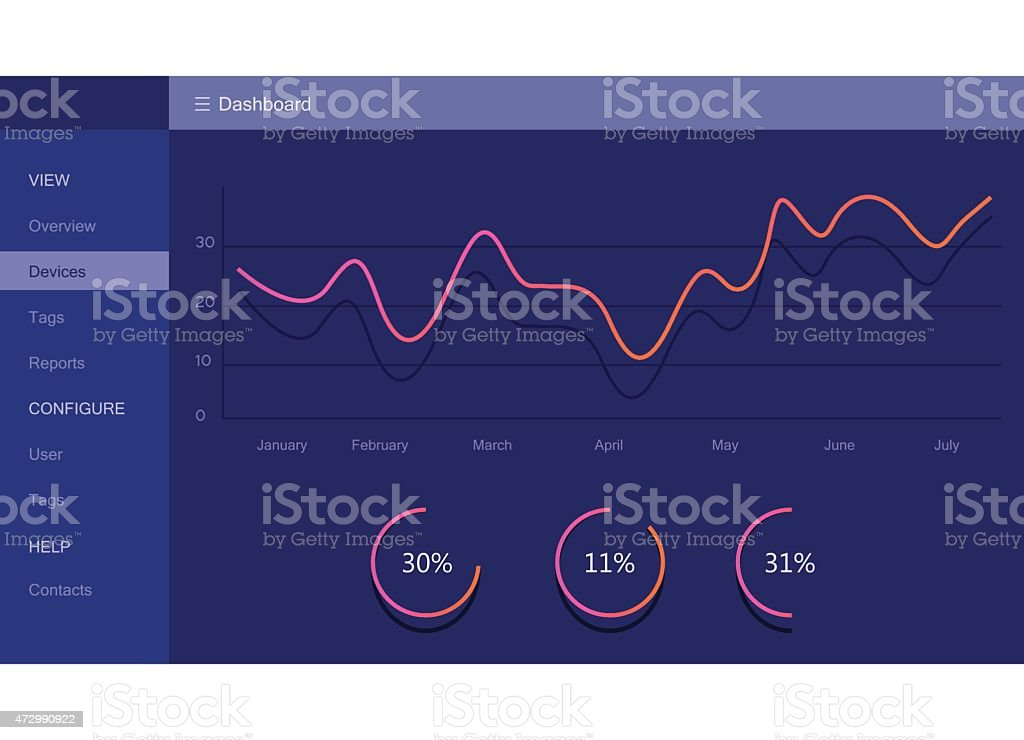Website interface template design vector art illustration
