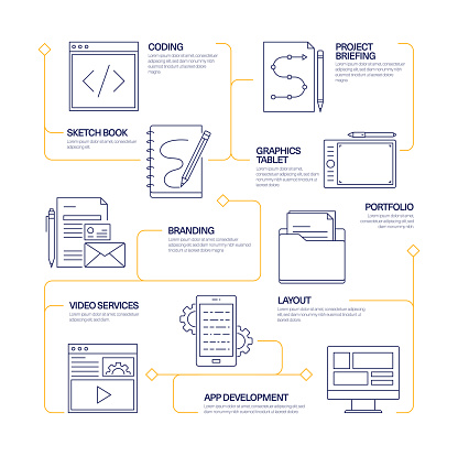 Website Modern Line Style Infographic Template. Workflow Process Chart