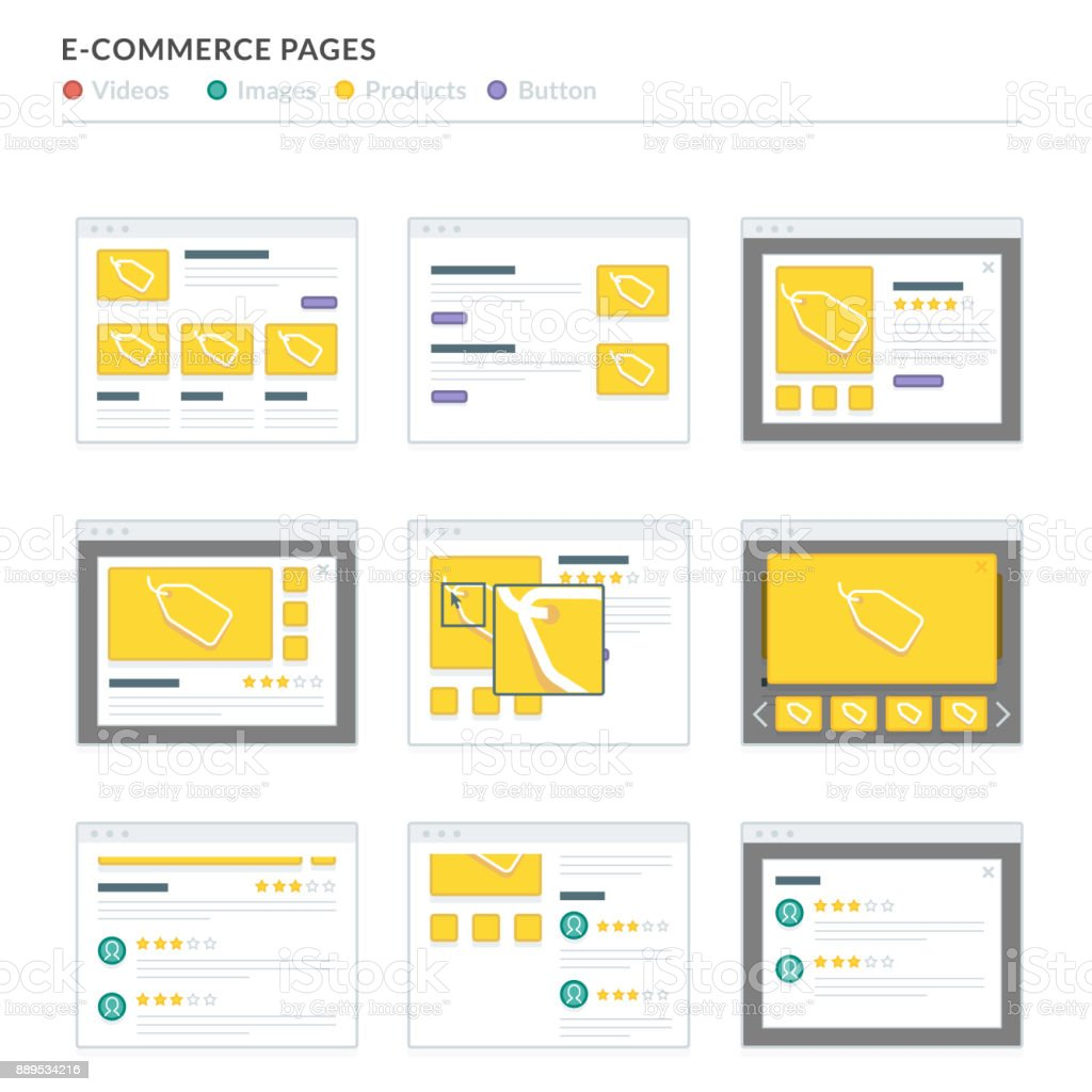website wireframe layouts ui kits for site map and ux design royalty free website wireframe