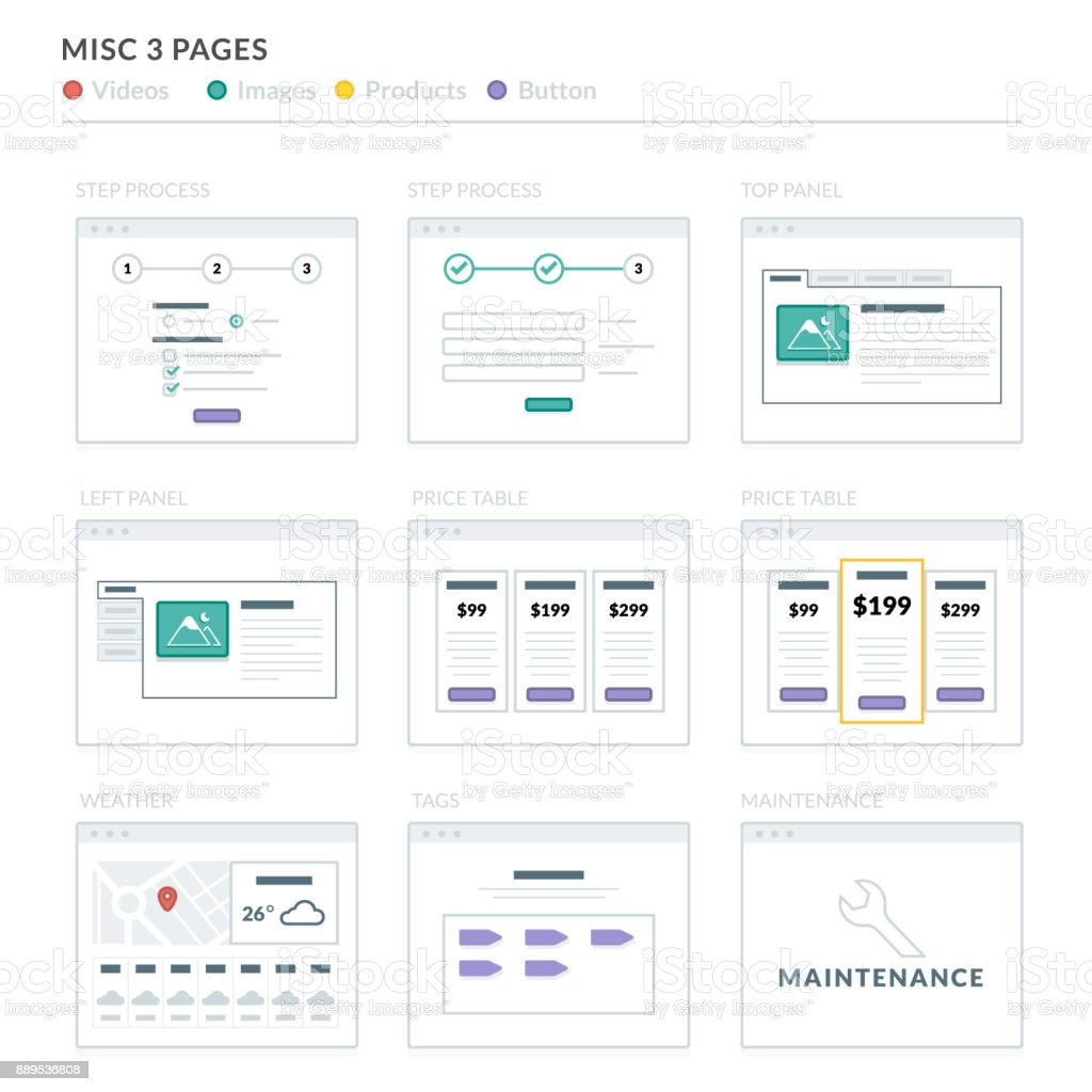 Website Wireframe Layouts UI Kits for Site map and Ux Design vector art illustration