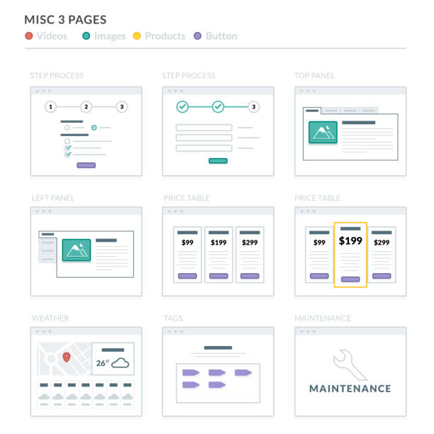 website wireframe layouts ui kits for site map and ux design - pricing infographics stock illustrations, clip art, cartoons, & icons