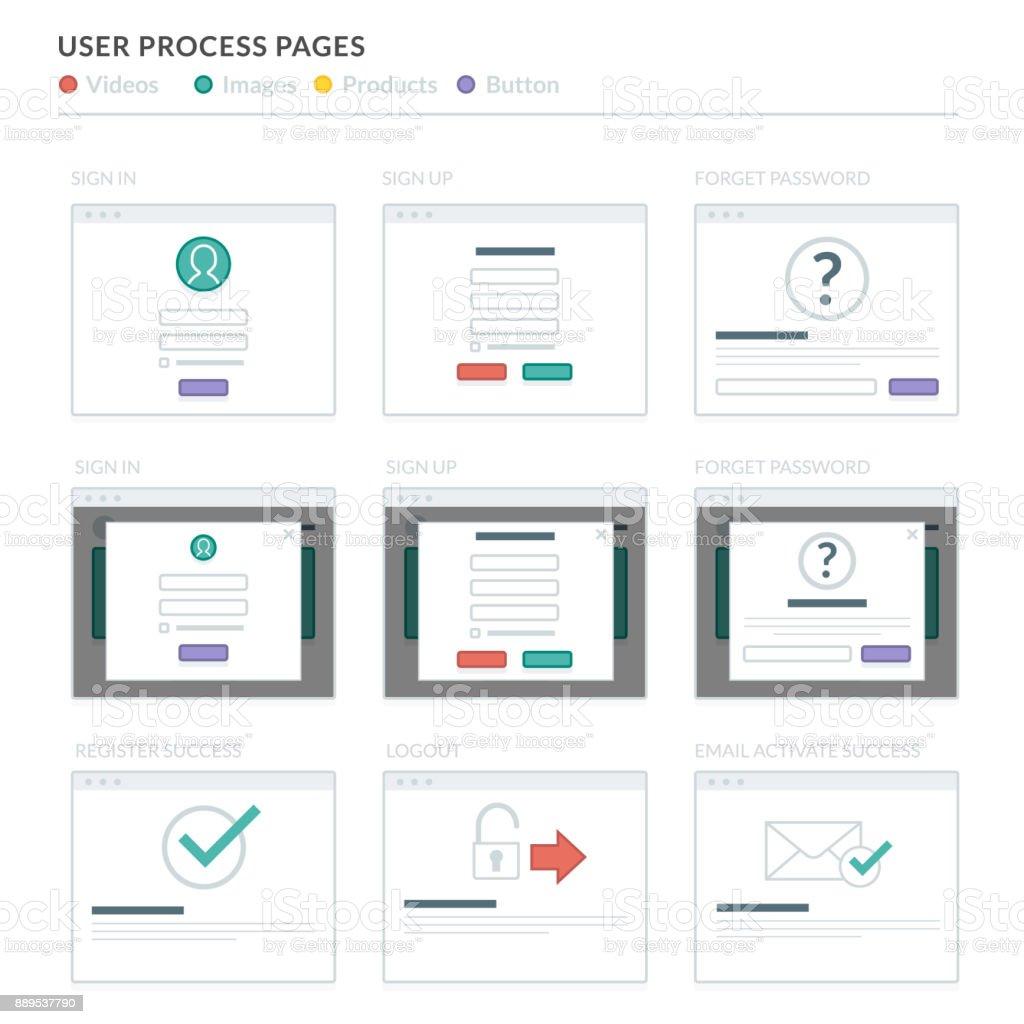 Website Wireframe Layouts UI Kits para mapa do Site e Ux Design - ilustração de arte em vetor
