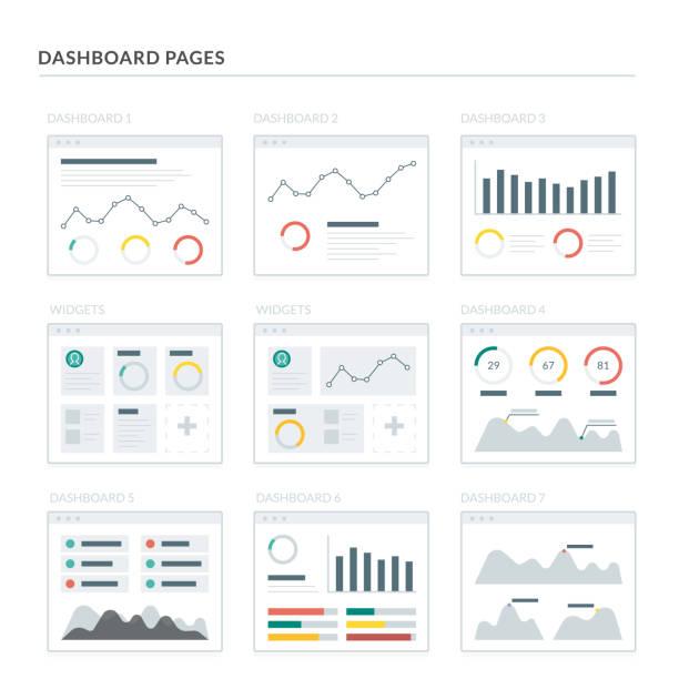Website Wireframe Layouts UI Kits für Site-Map und Ux-Design – Vektorgrafik