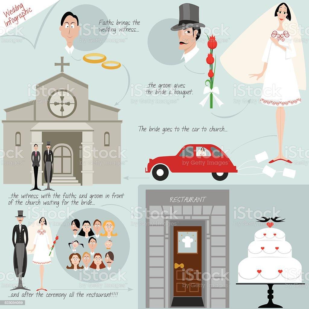 Wedding Infographic vector art illustration