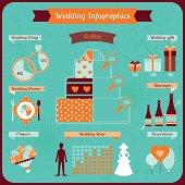 Wedding infographics in retro style.
