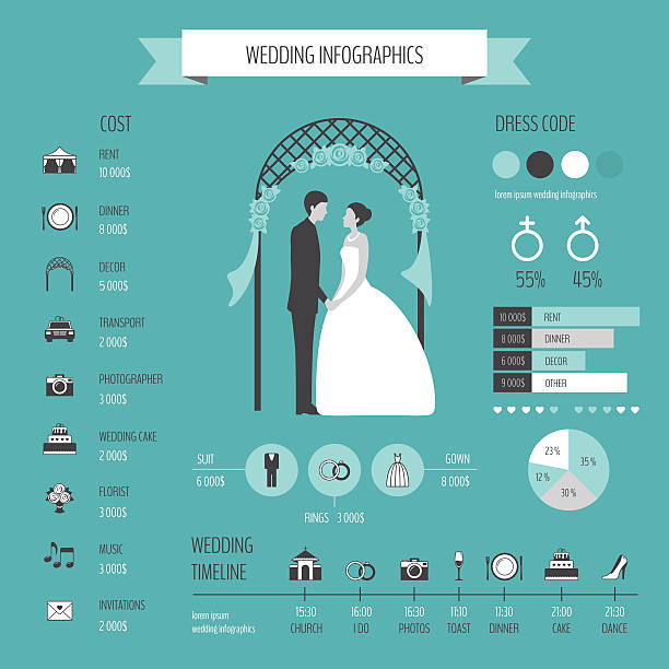 Wedding infographics vector art illustration