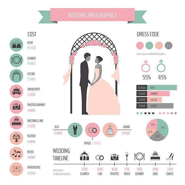 Hochzeit Infografiken – Vektorgrafik
