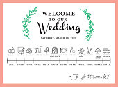 Vector illustration of a Wedding itinerary event timeline poster with wedding icons. Includes Welcome to our wedding text design with hand drawn leaves. Icons for Wedding ceremony, wedding license signing, photos, cocktails, seating, first dance, dinner, speeches, bouquet toss, reception, light night buffet and shuttle service. Bonus icons video, Bridal party, gift registry, limo service and gifts.  Easy to edit. EPS 10.