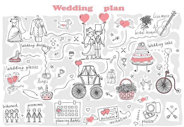 ウェディングの計画 - 結婚式点のイラスト素材/クリップアート素材/マンガ素材/アイコン素材