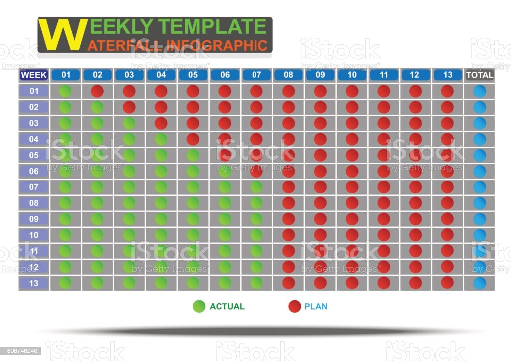 Weekly waterfall template infographic vector art illustration