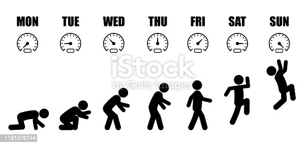 Working life cycle from Monday to Sunday concept in black stick figure style on white background with speedometer gauge