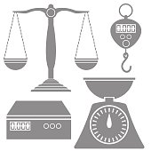 Weighind Scales Icons