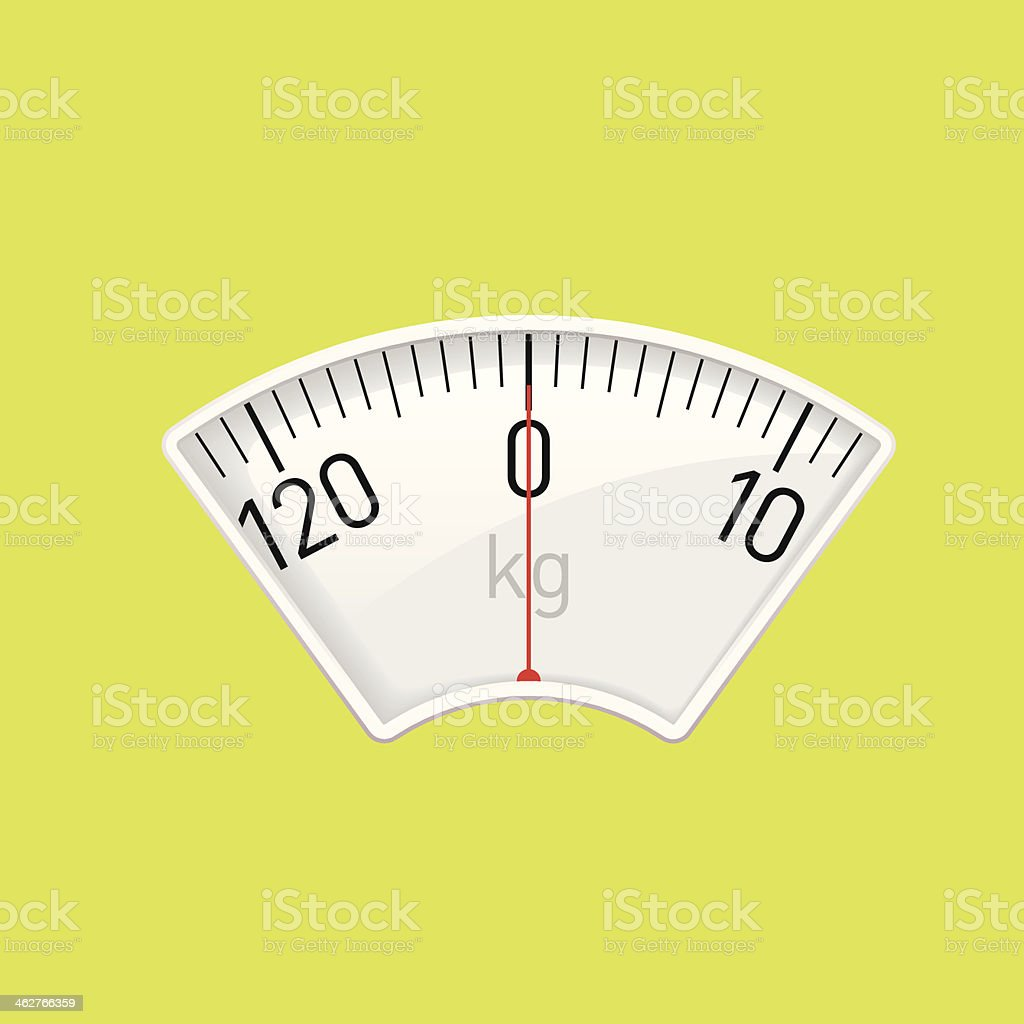 Weighing scale with red hand pointing at zero vector art illustration