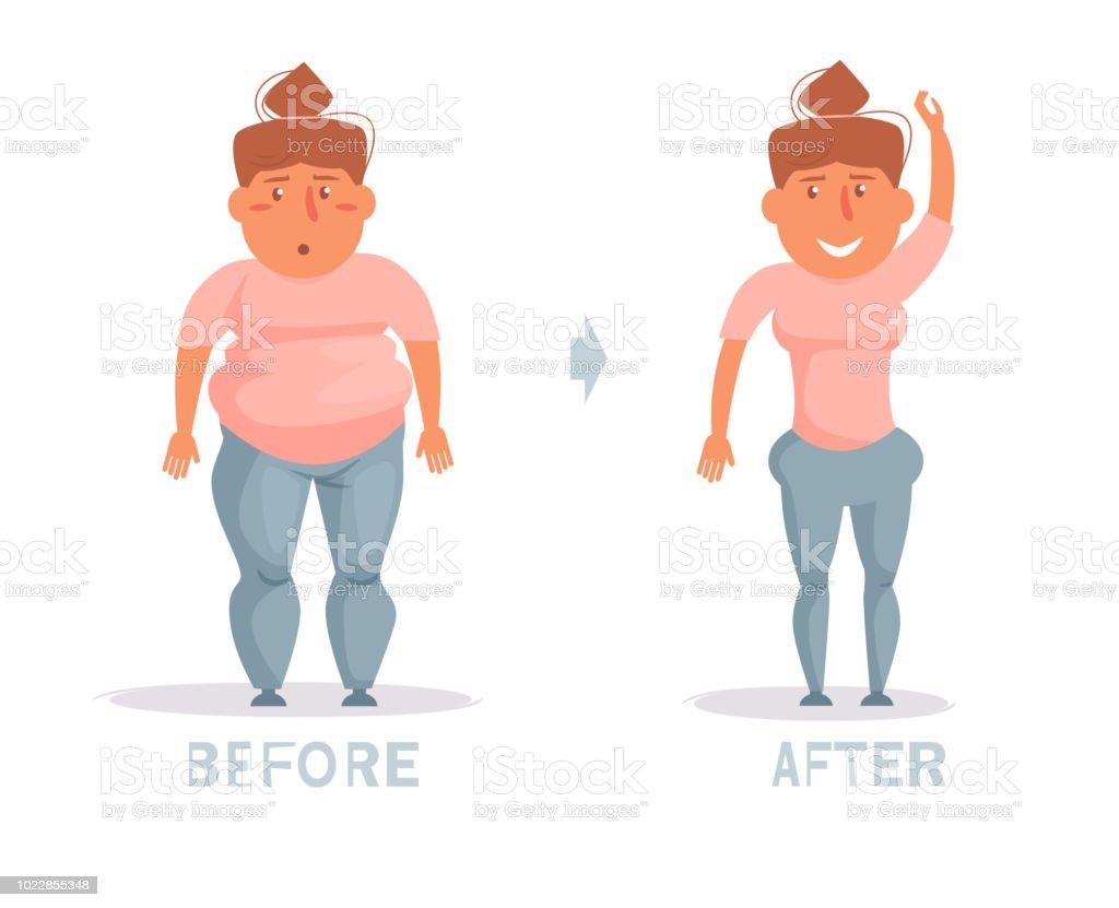 Perdida de peso dibujos